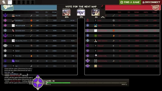 FIND GAME DISCONMECT VOTE FOR THE NEXT MAP Pewerhcuse Celdfrent Score Kills Damage Score Kills Damage Healing Support nep nep 250 141 35469 182 87 35447 777 1216 Benediktum 1620 52312 14739 171 81 19381 2995 4PoosiFinder 183 84 25083 3331 157 73 22972 1143 1293 Terrorists swim and 144 34 9396 2381 750 141 76 22993 137 55 17918 11177 877 Do youlike, mmm 139 27 8656 22039 3279 Dadiv Caremon 99 14 8838 2212 1650 waarp 100 42 15965 333 Wauuuult 90 45 18455 40 Gamer 45 13302 500 szabiis 88 29 9647 1789 Rory Gee 61 7611 1231 BLACK CUM 53 24 6924 2079 Se Worst 57 30 11024 500 Nerd Immunity and 16 2254 736 750 Hasiut left the game Disconnect by user. Drefs left the game Disconnect by user. nep nep gg *DEAD* Benediktum gg hk *DEAD* HENTAI IS GAE heal VOXEL left the game Disconnect by user. Benedikt