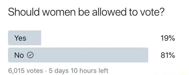 Should women be allowed to vote Yes 19% No 6,015 votes 5 days 10 hours left memes