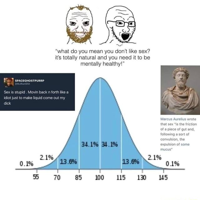 What do you mean you do not like sex it's totally natural and you need it to be mentally healthy  back forth iquid come out Marcus Aurelius wrote that sex is the friction of apiece of gut and, following a sort of convulsion, the expulsion of some mucus* 2.1% 2.1% 70 0.1% meme
