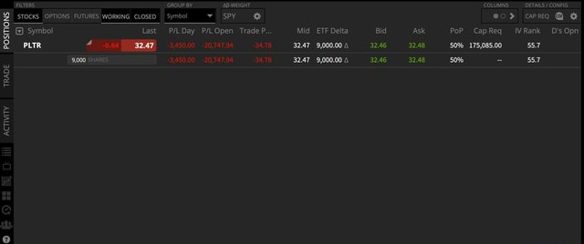 TRADE POSITIONS TRADE ACTIVITY FILTERS STOCKS OPTIONS FUTURES WORKING CLOSED Symbol PLTR Last 32.47 9,000 SHARES GROUP BY AB WEIGHT Symbol v SPY Trade P  3,450.00 20,747,94 34.78 3,450.00 20,747,94 34.78 Mid ETF Delta 32.47 9,000.00 A 32.47 9,000.00 A Bid 32.46 32.46 Ask 32.48 32.48 COLUMNS PoP Cap Req 50% 175,085.00 50% DETAILS  CONFIG CAPREQ  IV Rank 55.7 55.7 D's Opn meme
