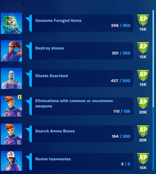 Consume Foraged items 246 250 Destroy stones 201 260 Chests Searched 487 500 Eliminations with common or uncommon weapons 110 125 Search Ammo Boxes 164 200 Revive teammates memes