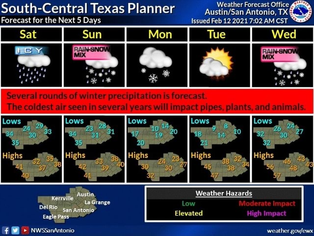 South Central Texas Planner Forecast for the Next Days Issued Feb 12 2021 AM CST Sat Sun Tue Wed Lows Lows Highs Highs Weather Hazards weather Law Elevated Kerrville Del Rio NwssanAntonio memes
