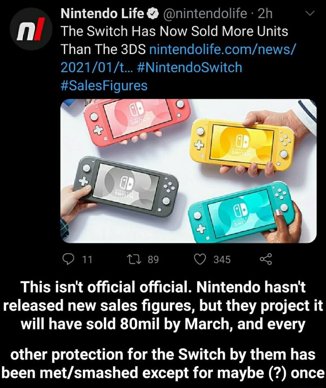 Nintendo Life nintendolife no The Switch Has Now Sold More Units Than The SalesFigures t NintendoSwitch 345 Ll This isn't official official. Nintendo hasn't released new sales figures, but they project it will have sold 80mil by March, and every other protection for the Switch by them has been except for maybe once other protection for the Switch by them has been met smashed except for maybe once memes