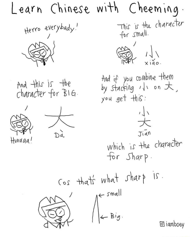 Learn Chinese with ing Cheem the character for stalt. And is the Aud by if you combine them on K, character for RiG. by fig on you get his ee ybady Ywaaa Jran which is the characler for Sharp p Cos thatt what sharp Is. small Bi iamboey memes