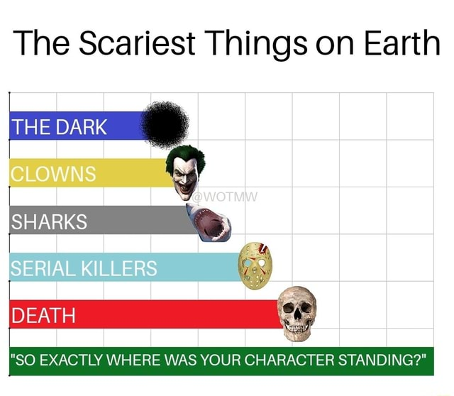The Scariest Things on Earth THE DARK son Earth CLOWNS SHARKS SERIAL KILLERS DEATH SO EXACTLY WHERE WAS YOUR CHARACTER STANDING CTER STANDING meme