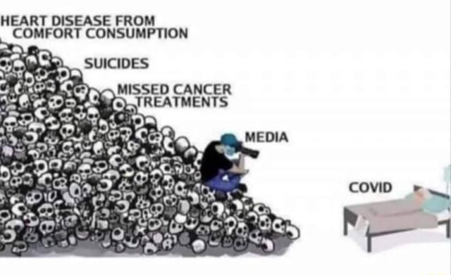 HEART DISEASE FROM COMFORT CONSUMPTION SUICIDES MISSED CANCER TREATMENTS meme