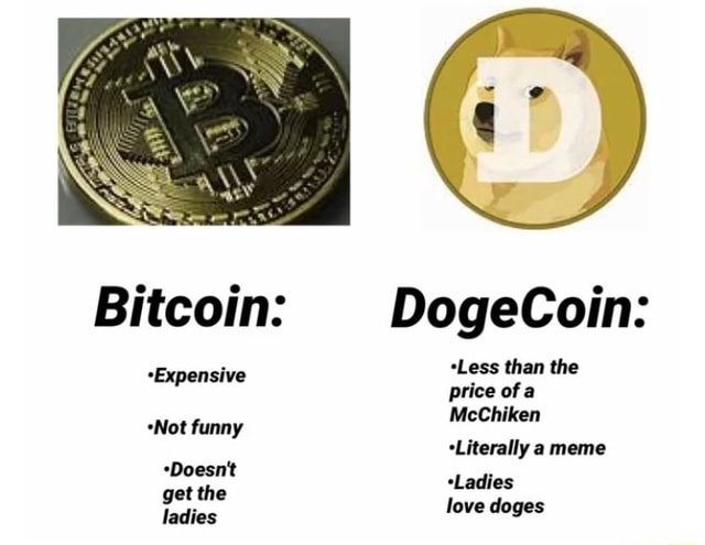 Bitcoin IDogeCoin sLess than the price of a *Not funny McChiken Literally meme Expensive Doesn't sLadies get the ladies love doges ladies