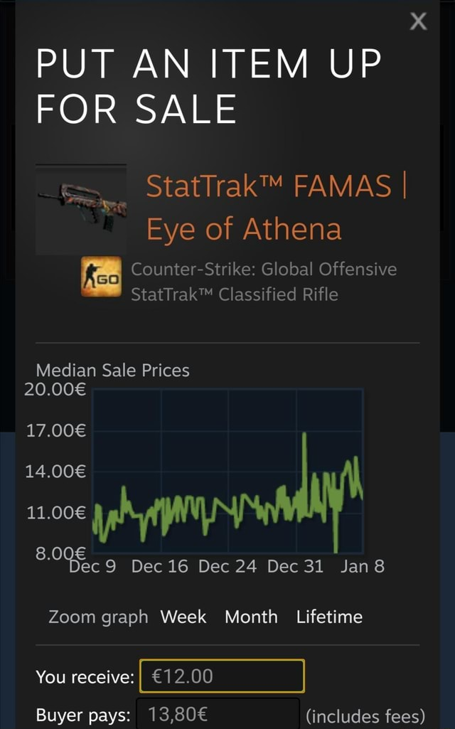 PUT AN ITEM UP FOR SALE FAMAS I Eye of Athena Counter Strike Global Offensive Classified Rifle Median Sale Prices DecS Dec16 Dec 24 Dec 31 Jan8 Zoom graph Week Month Lifetime You receive I Buyer pays includes fees meme