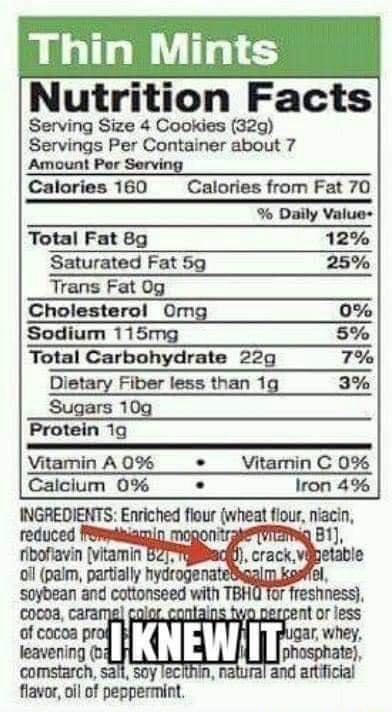 Thin Mints Nutrition Facts Serving Size Cookies Servings Per Container about 7 Amount Par Serving Calories 160 Calories from Fat 70 9% Daily Value Total Fat Saturated Fat Trans Fat Sodium 115mg Total Carbohydrate Diet Fiber less than 1 Sugars Protein 19 Vitamin A 0% Vitamin C 0% Enriched flour wheat niacin, flavor, of peppermint, meme