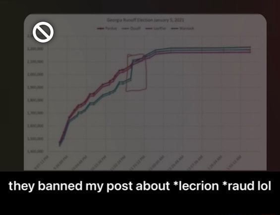 They banned my post about *lecrion *raud lol they banned my post about *lecrion *raud lol memes