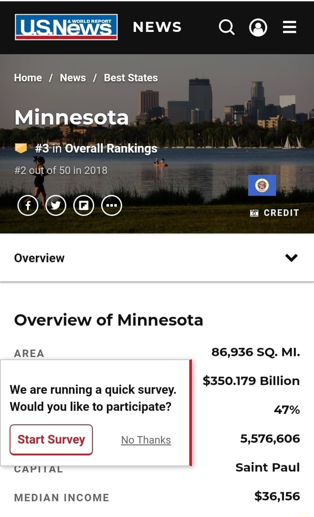NEWS Home  News  Best States Minnesota 3 in Overall Rankings 2 out of 50 in 2018   and  CREDIT Overview v Overview of Minnesota AREA 86,936 SQ. MI. $350.179 Billion We are running a quick survey. Would you like to participate 47% Start Survey No Thanks 5,576,606 CAPTTAL Saint Paul MEDIAN INCOME $36,156 memes