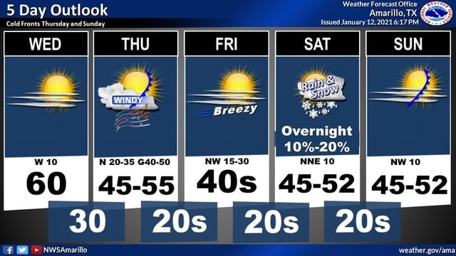 Day Outlook WED I THU FRI SAT SUN Breezy Overnight 10% 20% 60 45 55 30 assz 30 meme
