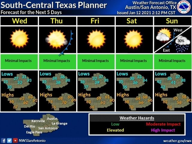 South Central Texas Planner Antonto TX I Forecast for the Next 5 Days Issued Jan 12 2021 PM CST Wed Thu Fri Sat Sun I Minimal Impacts Minimal Impacts Minimal Impacts Minimal Impacts Minimal Impacts 30% Lows Highs Lows Lows Lows Lows LaGrange Eagle Pass Weather Hazards Low Elevated High Impact weather meme