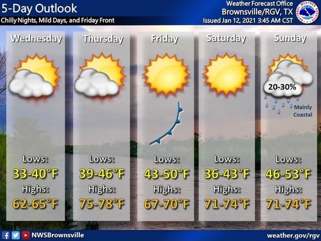 5 Day Outlook Chilly Nights, Mild Days, and day Front Wednesday Thursday Lows Lows Highs Hishs lows Highs Saturday Lows Highs Weather Forecast Office Issued Jan 12, 2021 AM CST Sinday 30% mainly Coastal Lows Highs weather quyrryy memes