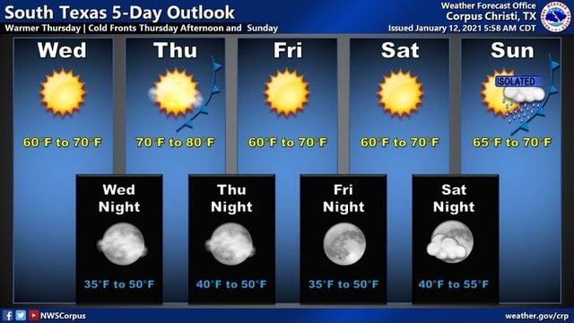 South Warmer Texas Thursday I Cold 5 Day Outlook Sunday Issued Corpus Christi, TX Warmer Thursday I Cold Fronts Thursday Afternoon and Issued January 12,2021 AM COT Wed Thu Fri Sat Sun 6 and Wed Thu Fri Sat Night Night Night Night to nwscorpus memes