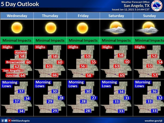 5 Day Outlook C Minimal Impacts Abilene linimal Impacts Highs Highs Wednesday Thursday Friday Saturday Sunday Minimal Impacts Weather Forecast Office San Angelo, TX Issued Jan 12, 2021 AM CST Minimal Impacts Minimal Impacts Morning Lows Morning Lows Morning Lows Morning Lows Morning Lows 34 34 NwssanAngelo meme