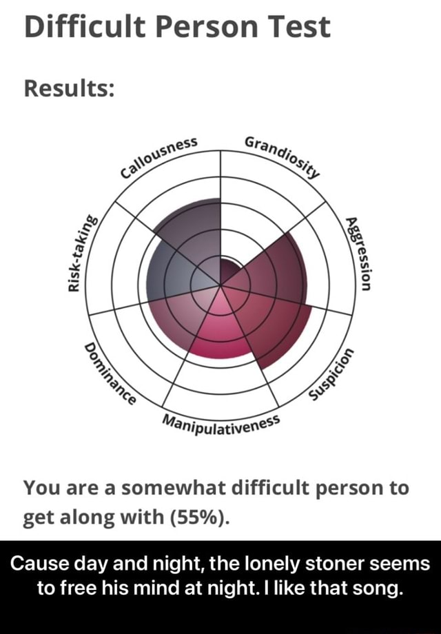 Difficult Person Test Results You are a somewhat difficult person to get along with 55% . Cause day and night, the lonely stoner seems to free his mind at night. I like that song.  Cause day and night, the lonely stoner seems to free his mind at night. I like that song memes