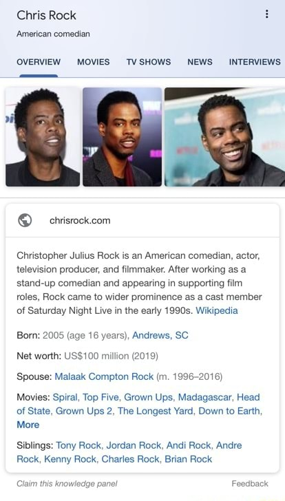 Chris Rock American comedian OVERVIEW MOVIES TVSHOWS NEWS INTERVIEWS Christopher Julius Rock is an American comedian, actor, television producer, and filmmaker. After working as a stand up comedian and appearing in supporting film roles, Rock came to wider prominence as a cast member of Saturday Night Live in the early 1990s. Wikipedia Born 2005 age 16 years, Andrews, SC Net worth million 2019 Spouse Malaak Compton Rock m. 1996 2016 Movies Spiral, Top Five, Grown Ups, Madagascar, Head of State, Grown Ups 2, The Longest Yard, Down to Earth, More Siblings Tony Rock, Jordan Rock, Andi Rock, Andre Rock, Kenny Rock, Charles Rock, Brian Rock his knowledge panel Feedback memes