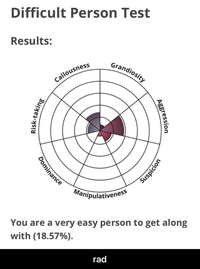 Difficult Person Test Results You are a very easy person to get along with 18.57% . rad  rad memes