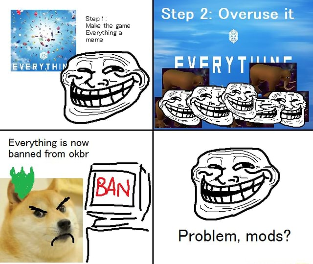 Step Step 2 Overuse. it Make the game Everything a rome 8 Everything is now banned from okbr Problem, mods meme