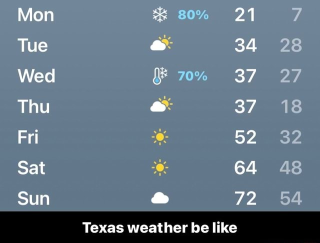 Mon 21 Tue 34 Wed 70% 37 Thu 37 Fri 52 Sat 64 Sun 72 28 18 32 Texas weather be like  Texas weather be like meme
