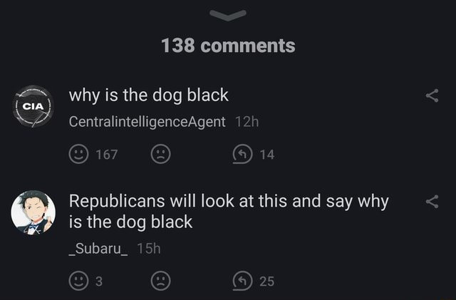 138 comments why is the dog black CentralintelligenceAgent 167 14 Republicans will look at this and say why is the dog black Subaru meme