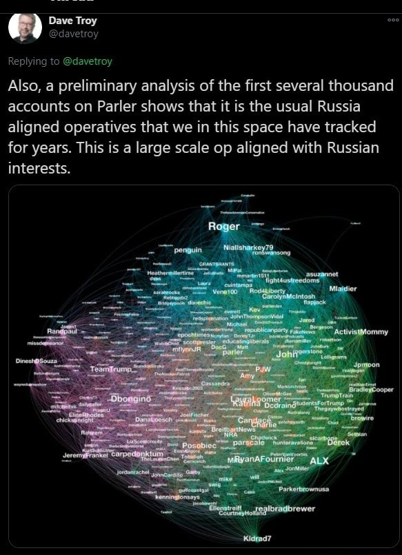 Dave Troy davetroy Replying to davetroy Also, a preliminary analysis of the first several thousand accounts on Parler shows that it is the usual Russia aligned operatives that we in this space have tracked for years. This is a large scale op aligned with Russian interests memes
