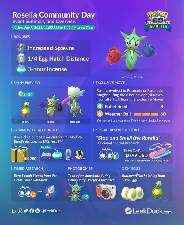 Roselia Community Day Event Summary and Overview Sun, Feb 7, 2021, AM to PM Local Time COMMUNITY Day I BONUSES Increased Spawns Egg Hatch Distance e 3 hour Incense Pictured Roselia I SHINY PREVIEW I EXCLUSIVE MOVE Roselia evolved to Roserade or Roserade KM caught during the 6 hour event plus two hour after will learn the Exclusive Moves. a   Bullet Seed 8 Weather Ball 60 Budew Roselia Roserede You cannot use non elite TMs to learn Exclusive Moves I COMMUNITY DAY BUNDLE I SPECIAL RESEARCH STORY time purchase Roselia Community Day Stop and Smell the Roselia Bundle includes an Elite Fast TM. Optional Special Research  Includes $0.99 USD * Free with a Pokmon GO Tour Kanto Ticket 1280 I TIMED RESEARCH I PHOTOBOMBS I EGGS Earn Sinnoh Stones from the Take a few snapshots during Budew will be hatc
