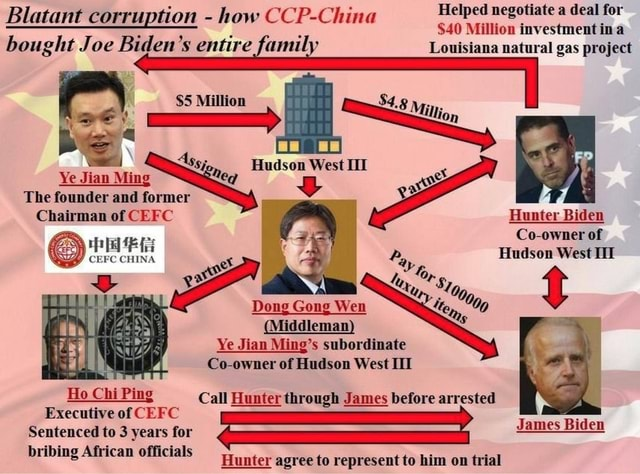 Blatant corruption how CCP China Helped $40 negotiate Million a deal for ina $40 Million investment ina bought Joe Biden's entire family Louisiana natural gas project Million West Ye Jian Ming The founder and former Chairman of CEFC Hunter Biden Co owner of P. Hudson West Dong Gong Wen Middleman Ye Jian Ming's subordinate Co owner of Hudson West IIT Ho Chi Pin Call Hunter through James before arrested Executive of CEFC Sentenced to 3 years for bribing African officials James Biden Hunter agree to represent to him on trial memes