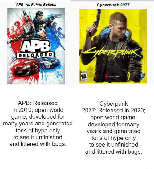 APB All Points Bulletin Cyberpunk 2077 APB Released Cyberpunk in 2010 open world 2077 Released in 2020 game developed for open world game many years and generated developed for many tons of hype only years and generated to see it unfinished tons of hype only and littered with bugs. to see it unfinished and littered with bugs meme