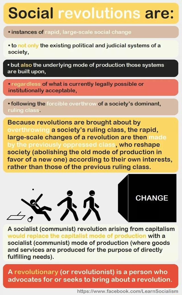 Social instances of revolutions eto the existing political and judicial systems of a society, but also the underlying are built upon, class but also the underlying mode of production those systems cregard ess of what is currently legally possible or institutionally acceptable, following the of a society's dominant, Because revolutions are brought about by overthrowing a society's ruling class, the rapid, large scale changes of a revolution are then by the previously oppressed class made, who reshape society abolishing the old mode of production in favor of a new one according to their own interests, rather than those of the previous ruling class. it CHANGE A socialist communist revolution arising from capitalism pl pro with socialist communist mode of production where goods and services ar