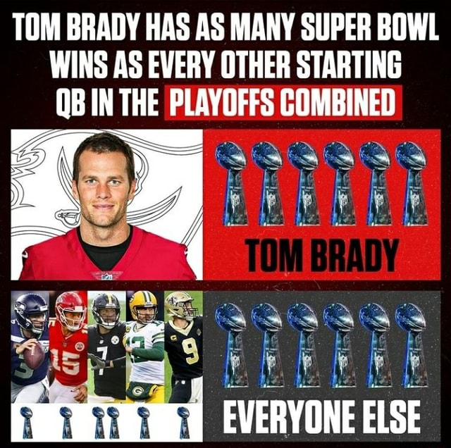 TOM BRADY HAS AS MANY SUPER BOWL WINS AS EVERY OTHER STARTING QB IN THE PLAYOFFS COMBINED EVERYONE ELSE memes
