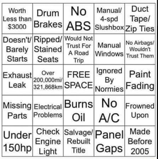 Worth N Manual I Duct Less than Worth Drum No I 4 spd I Manual Tape s3000 Brakes ABS Ties Not No Airbags Barely IStainedI Ripped TustFor I Manual WindowsI trist Them Starts I Seats I Trip Ov ace Ignored xhaust 200 000mil FREE By Paint Leak NO IFrowned Parts IProblems Oil Upon Under Check ISalvage Panel Made Under Engine I Rebuilt Panel Before 150hp Light I Title Gaps 2005 memes
