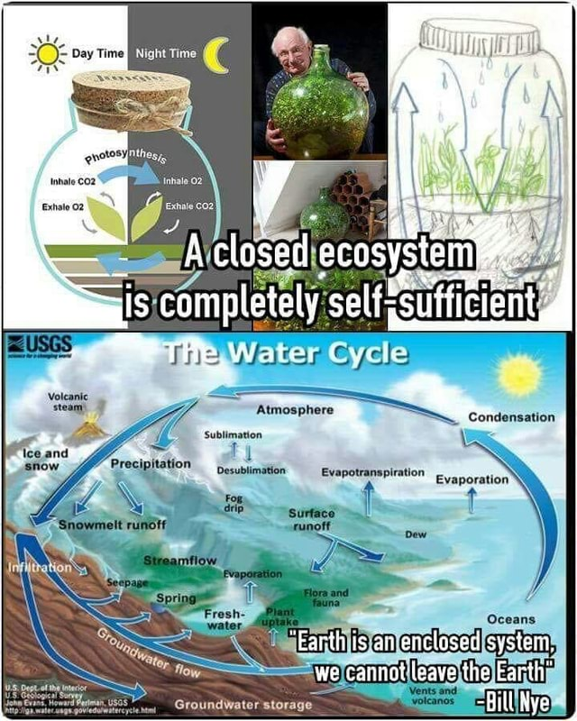 Closed Th Atmosphere Condensation Desublimation Evapotranspiration Evaporation Oceans Earth is anenclosed sysiem, we cannot leave the.Earth Bill Hye meme