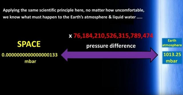 Applying the same scientific principle here, no matter how uncomfortable, we know what must happen to the Earth's atmosphere and liquid water 76,184,210,526,315,789,4 Earth SPACE pressure difference 0.0000000000000000133 mbar meme