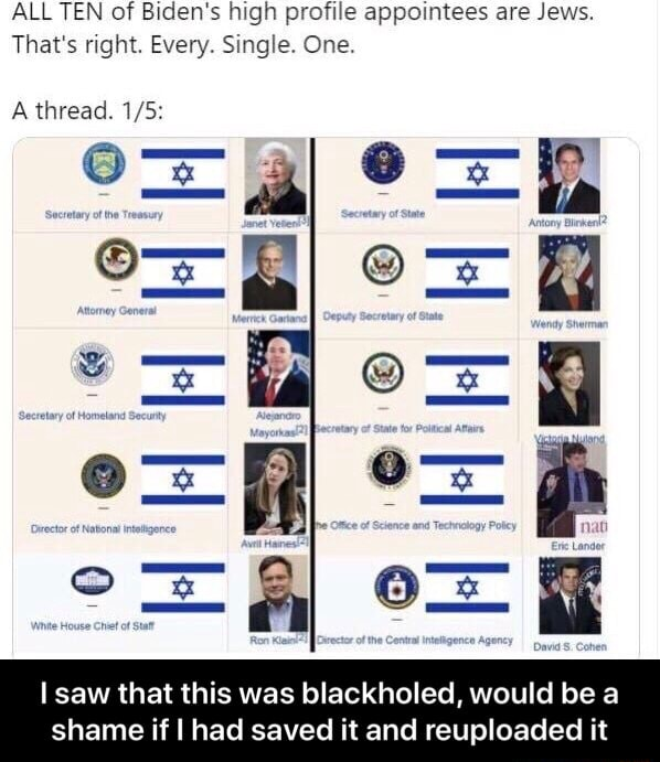 ALL TEN of Biden's high profile appointees are Jews. That's right. Every. Single. One. A thread. saw that this was blackholed, would be a shame if I had saved it and reuploaded it  I saw that this was blackholed, would be a shame if I had saved it and reuploaded it meme