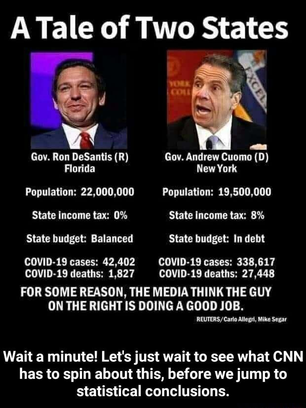 A Tale of Two States Gov. Ron DeSantis R Gov. Andrew Cuomo D Florida New York Population 22,000,000 Population 19,500,000 State income tax 0% State income tax 8% State budget Balanced State budget In debt COVID 19 cases 42,402 COVID 19 cases 338,617 COVID 19 deaths 1,827 COVID 19 deaths 27,448 FOR SOME REASON, THE MEDIA THINK THE GUY ON THE RIGHT IS DOING A GOOD JOB. Allegri, Mike Segar Wait a minute Let's just wait to see what CNN has to spin about this, before we jump to statistical conclusions.  Wait a minute Let's just wait to see what CNN has to spin about this, before we jump to statistical conclusions memes