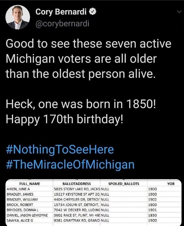 Cory Bemardi corybernardi Good to see these seven active Michigan voters are all older than the oldest person alive. Heck, one was born in 1850 Happy 170th birthday Nothing ToSeeHere TheMiracleOfMichigan FULL NAME BALLOTADDRESS SPOILED BALLOTS AIKEN, JUNE A STOMY LANE RD, JACRS NULL BRADLEY JAMES 19227 REYSTONE ST APT 20, SPOILED BALLOTS BRADI WILLIAM CHENSLER OR, OETROF NULL 1902 BROCK, RODERT JOSUIN ST, NULL BRYOGES, OONNA L WY DECKER LUDING NULL DANIEL, JASON LEMONNE RACE ST, FUINT, NULL SAWEA, ALICE G GRAVTRAN QD, GRAND NULL memes
