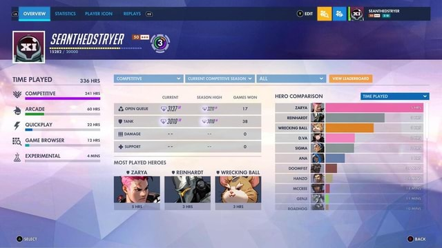 OVERVIEW  15282 20000 sevecr SEANTHEDSTRYER EDIT TIME PLAYED 336 HRS COMPETITIVE 241 HRS CURRENT SEASON HIGH GAMES WON HERO COMPARISON ARCADE 60 HRS OPEN QUEUE 17 ZARYA HRS REINHARDT QUICKPLAY 22 HRS 38 WRECKING BALL HR DAMAGE GAME BROWSER 12 HRS OVA SUPPORT EXPERIMENTAL 4 MINS MOST PLAYED HEROES DOOMFIST  ZARYA REINHARDT WRECKING BALL HRS HRS HANZO ANA TARS MCCREE 14 MINS GENA 11 MINS ROADHOG. Back memes